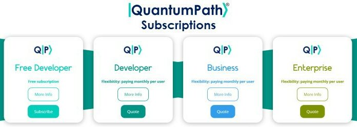 aQuantum Releases Public Access to QuantumPath®, The First Quantum Software Development Platform for The Hybrid Solutions Ecosystem