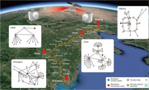 Chinese quantum network map