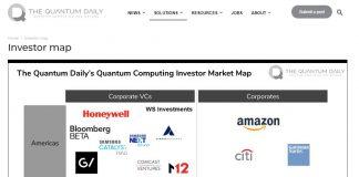 quantum investor map