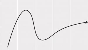 quantum hype