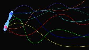 purdue quantum rainbow